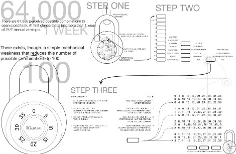 How To Crack A Master Lock | Hackaday