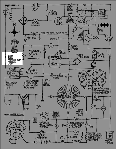 XKCD Takes A Swipe At The Arduino | aday on