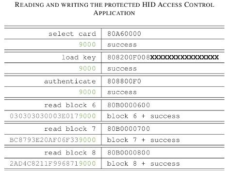 Breaking The IClass Security | Hackaday