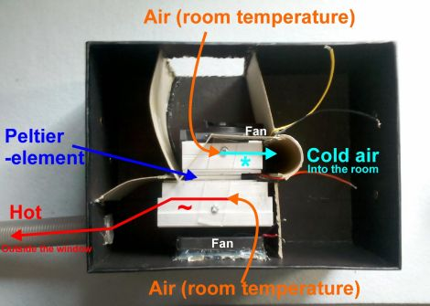 Poor Man S Peltier Air Conditioner Hackaday