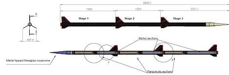 Amateur Rocketry | Hackaday