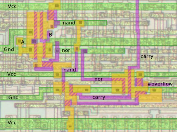 How 6502 Overflow Works | Hackaday