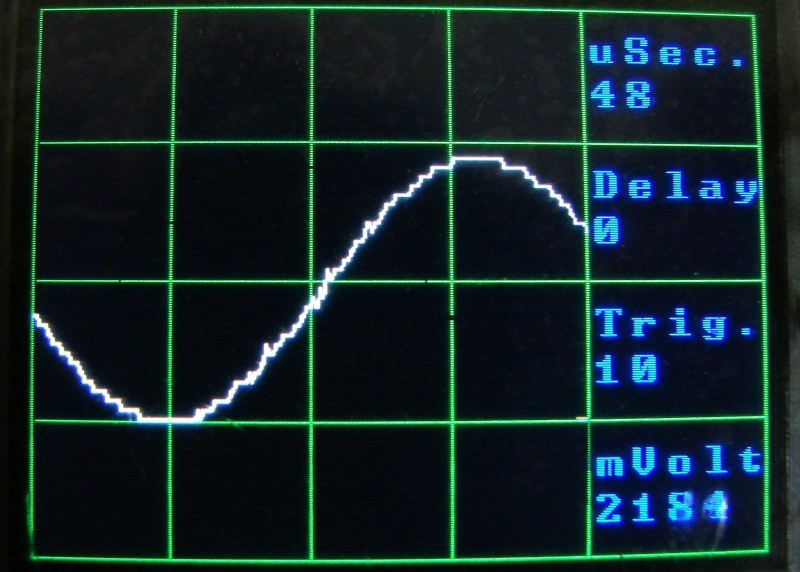 Arduino Oscilloscope At Five Megasamples Per Second | Hackaday