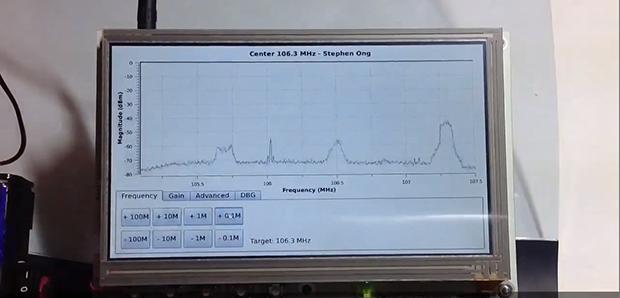 An RTL-SDR Spectrum Analyzer | Hackaday