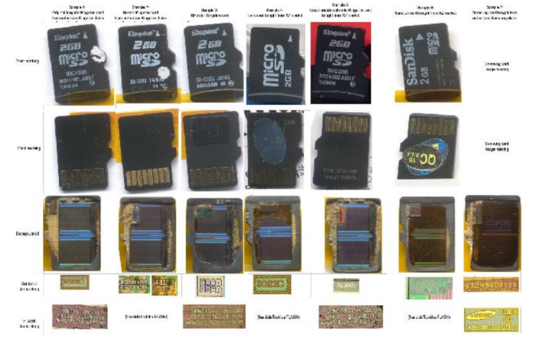 Hacking SD Card & Flash Memory Controllers | Hackaday