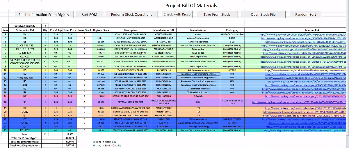 A Simple And Dirty Bill Of Materials And Stock