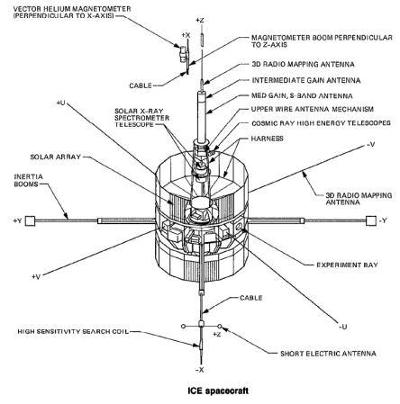 ICEdiagram1