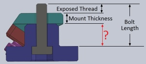 3DP-thread