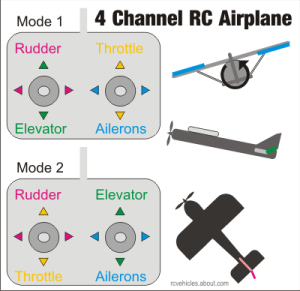 4ChannelAirplane