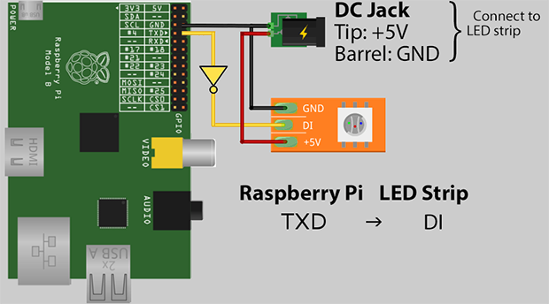 WS2812b Ambilight Clone For The Raspi | Hackaday