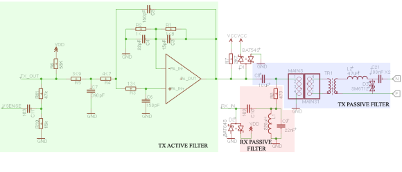 Power Line Communication Filtering