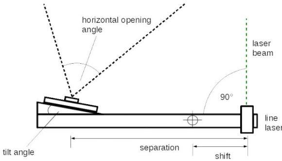 3d laser scanner diagram