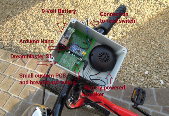 Bike Controlled Drum Machine