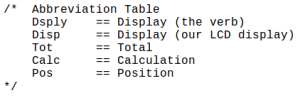 ganssle-abbreviation-table