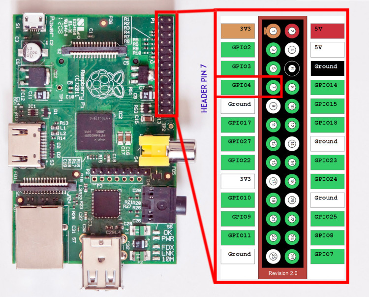 Easily Turn Your Raspberry Pi Into An FM Transmitter | Hackaday