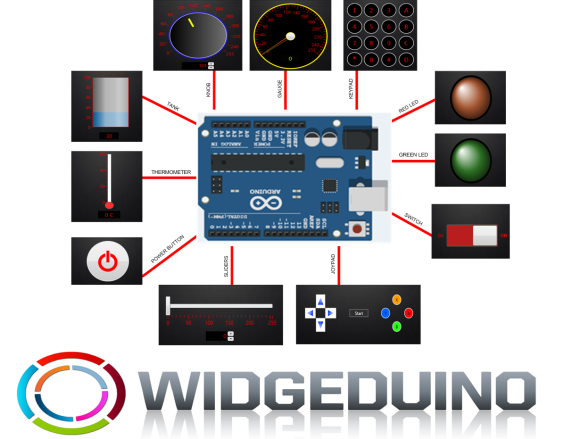 diagram of the widgets for the widgeduino