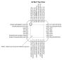 atmega328-diagram
