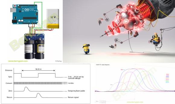 Arduino Laser Rangefinder