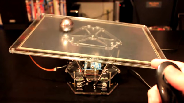 PID balancing a ball on a plate