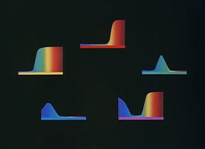 rainbow graphs