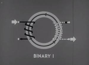 binary 1