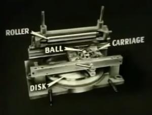disc-type integrator