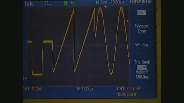 Square-ramp-sine