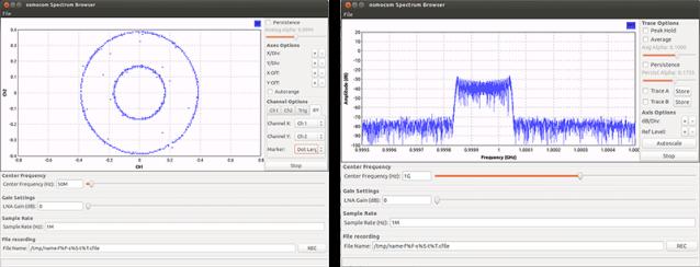 RTL SDR As A Spectrum Analyzer | Hackaday