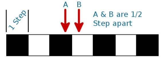 rotary-encoder-example