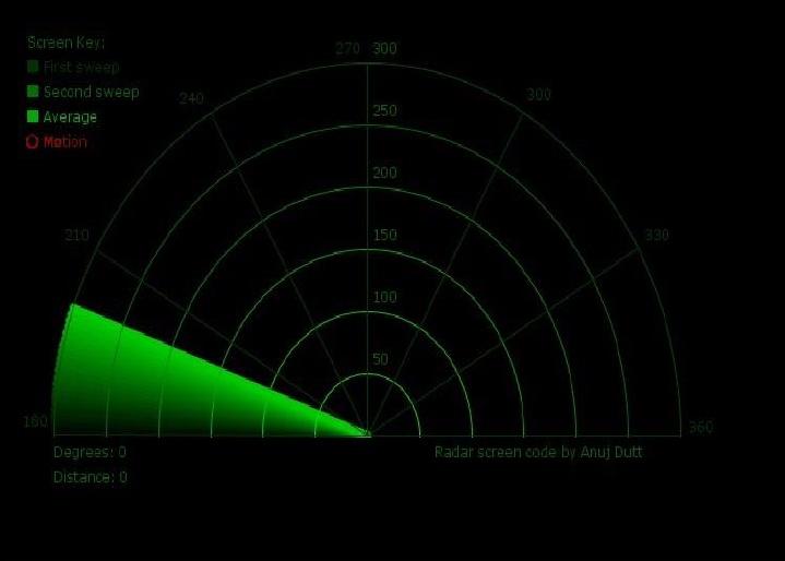 Green-Sweep For Your Ultrasonic Rangefinder | Hackaday