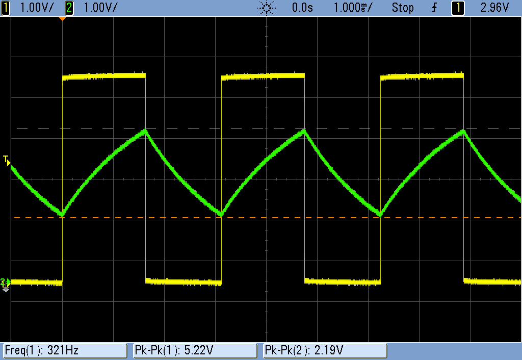 Logic Noise: Sweet, Sweet Oscillator Sounds | Hackaday