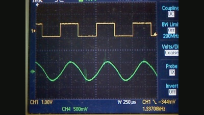 Lowpass on Square Wave