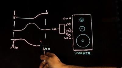 Speaker Crossover Example