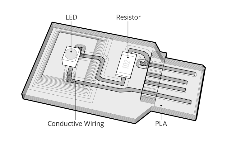 3D Printed Thumb Drive Schematic
