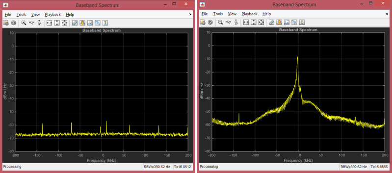 Using MATLAB And SDR To Reverse Engineer 433MHz Messages