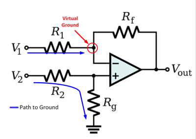 Differential Amplifier OpAmp