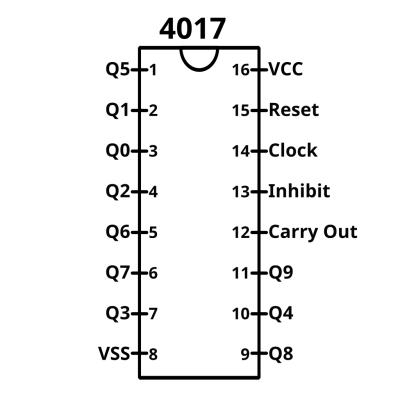 4017_pinout