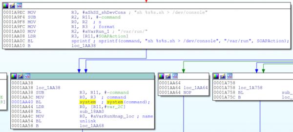 Disassembled D-Link Firmware