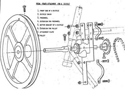 dualpurposebike-mid