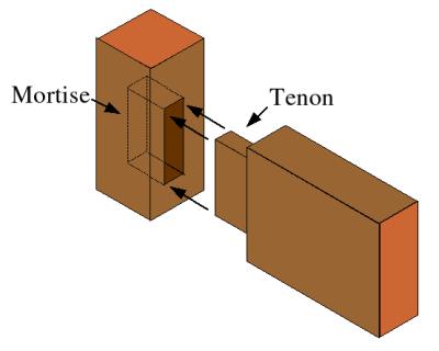 mortise-tenon