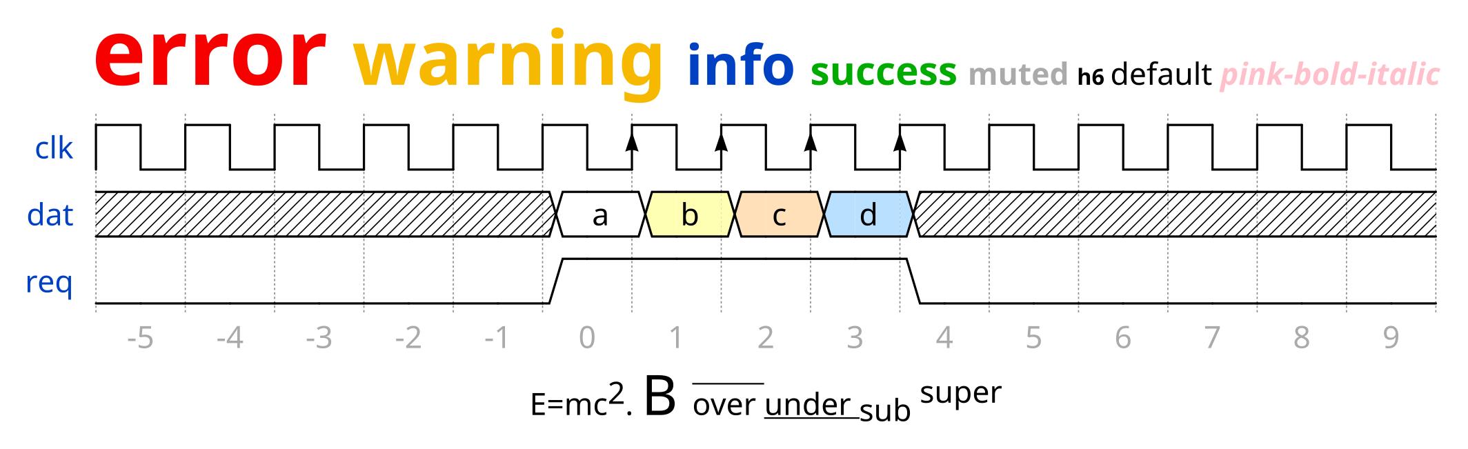 circuit diagram in latex need timing diagrams  try wavedrom hackaday  need timing diagrams  try wavedrom