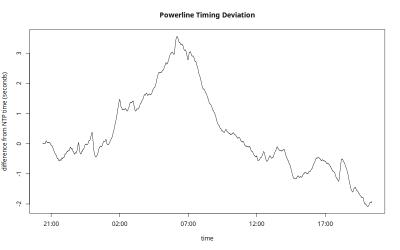 clock_time_vs_discrepancy