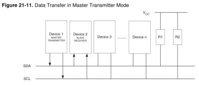 i2c_master_slave_circuit
