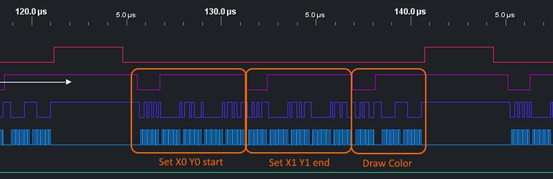 Optimizing AVR LCD Libraries   Hackaday