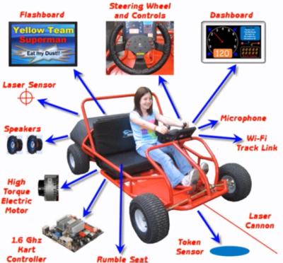 Ultimate Electric Go Kart