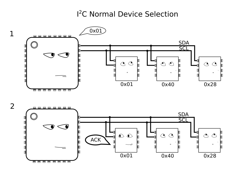 i2c_normal_operation