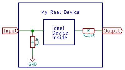 input_impedance