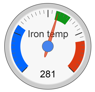 internet-of-soldering-irons-meter