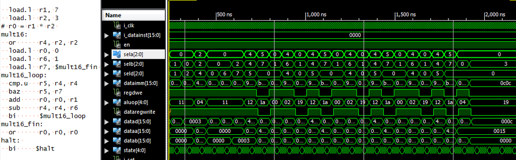 Designing A CPU In VHDL For FPGAs: OMG  | Hackaday