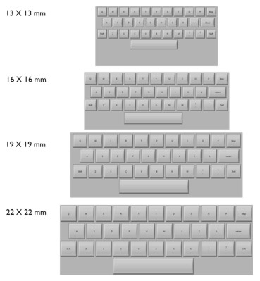 Virtual keyboards of several sizes were tested